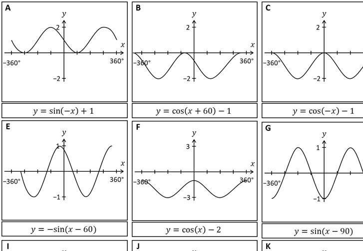 Graphs - Transformations - Card Match