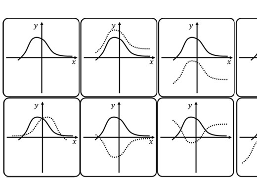 Graphs - Transformations - Dual - Card Match