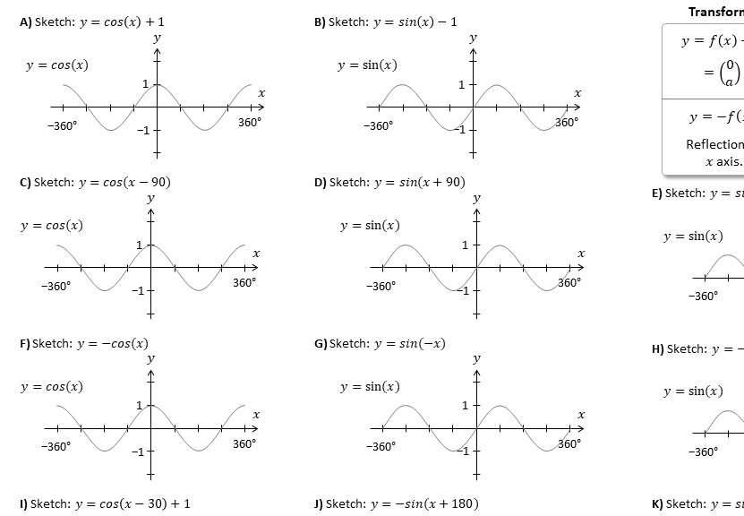 Graphs - Transformations - Worksheet B