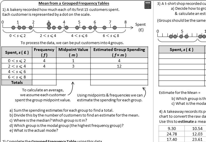 Grouped Frequency Tables - Averages - Worksheet B