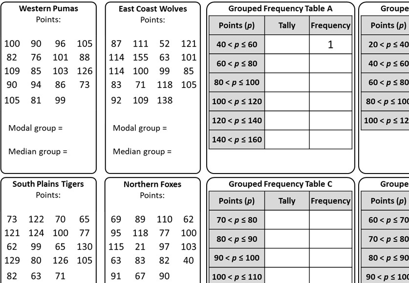 Grouped Frequency Tables & Tally Charts - Card Complete & Match