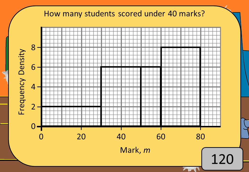 Histograms - Shootout