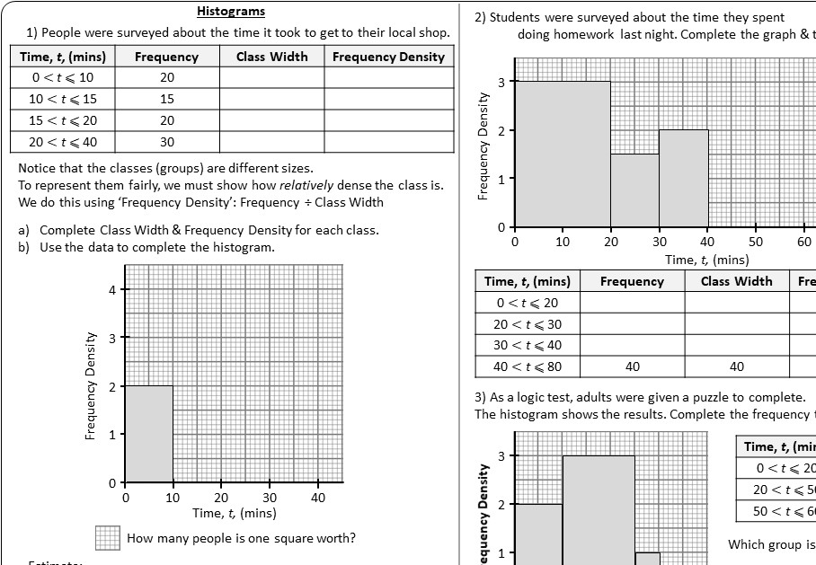 Histograms - Worksheet A
