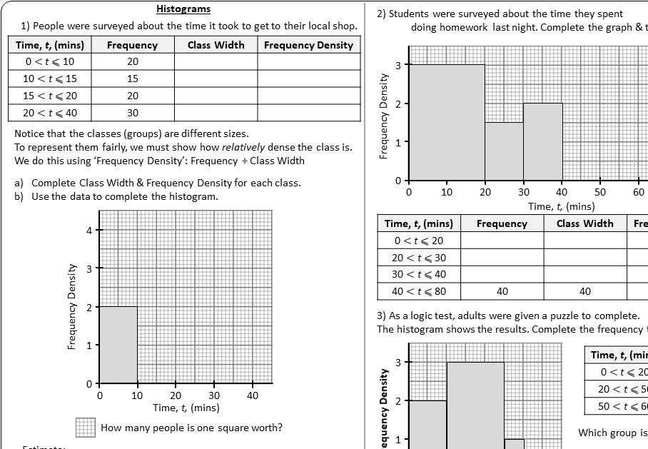 Histograms - Worksheet A