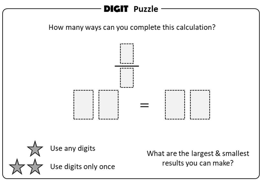 Indices - Fractional - Digit Puzzle