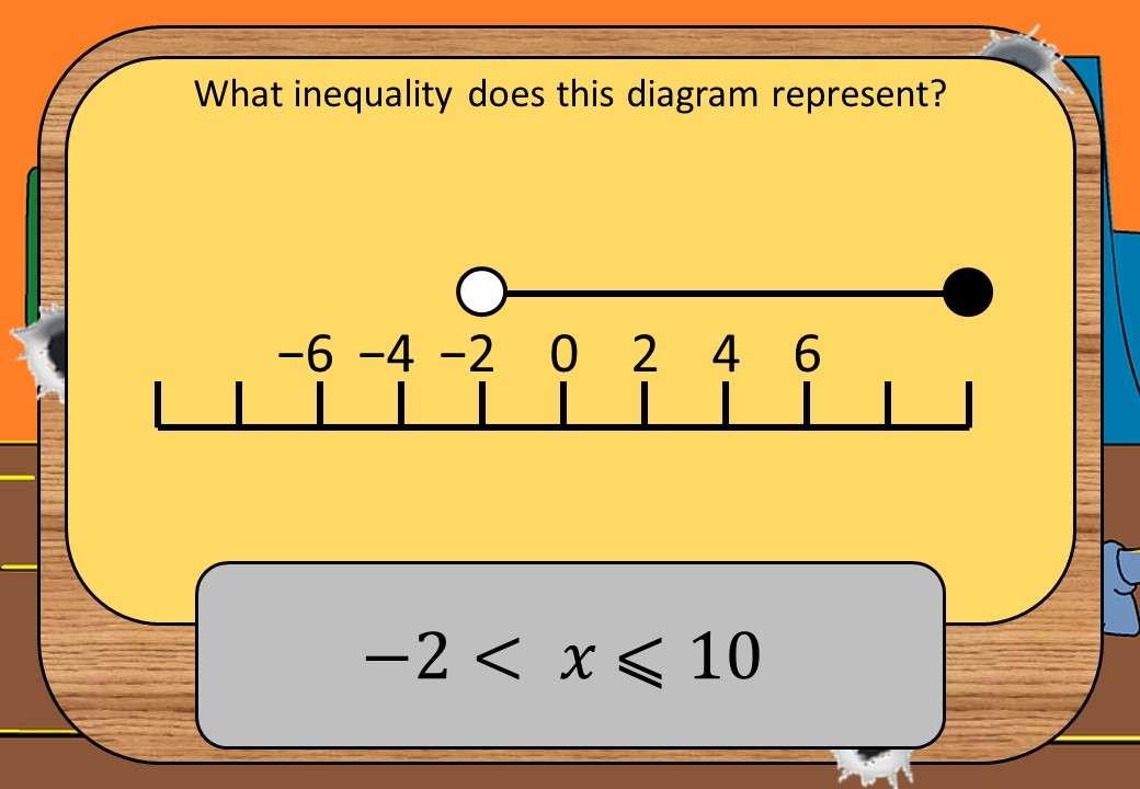 Inequalities - Representing - Shootout