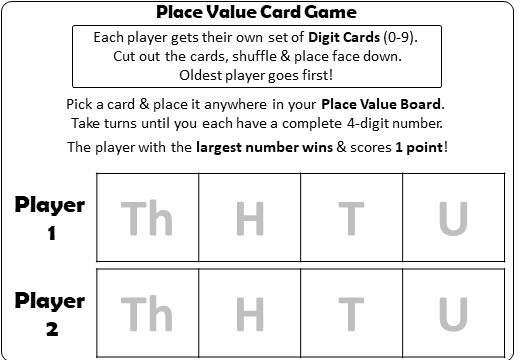 Integers - Place Value & Ordering - Activity