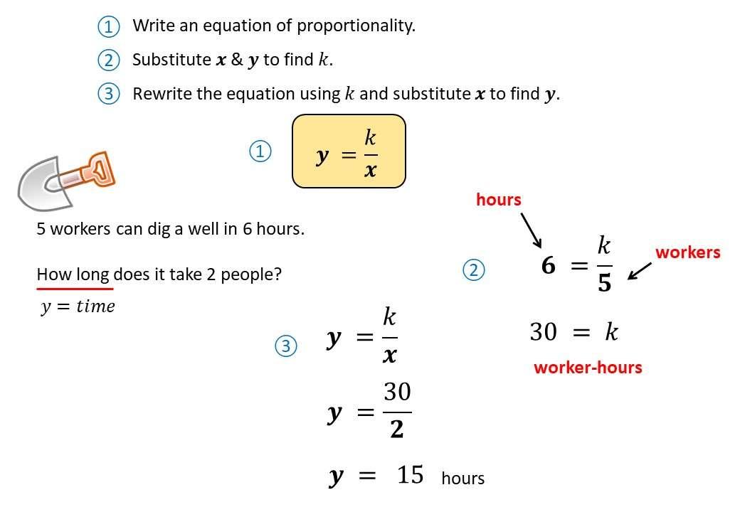 Inverse Proportion - Demonstration
