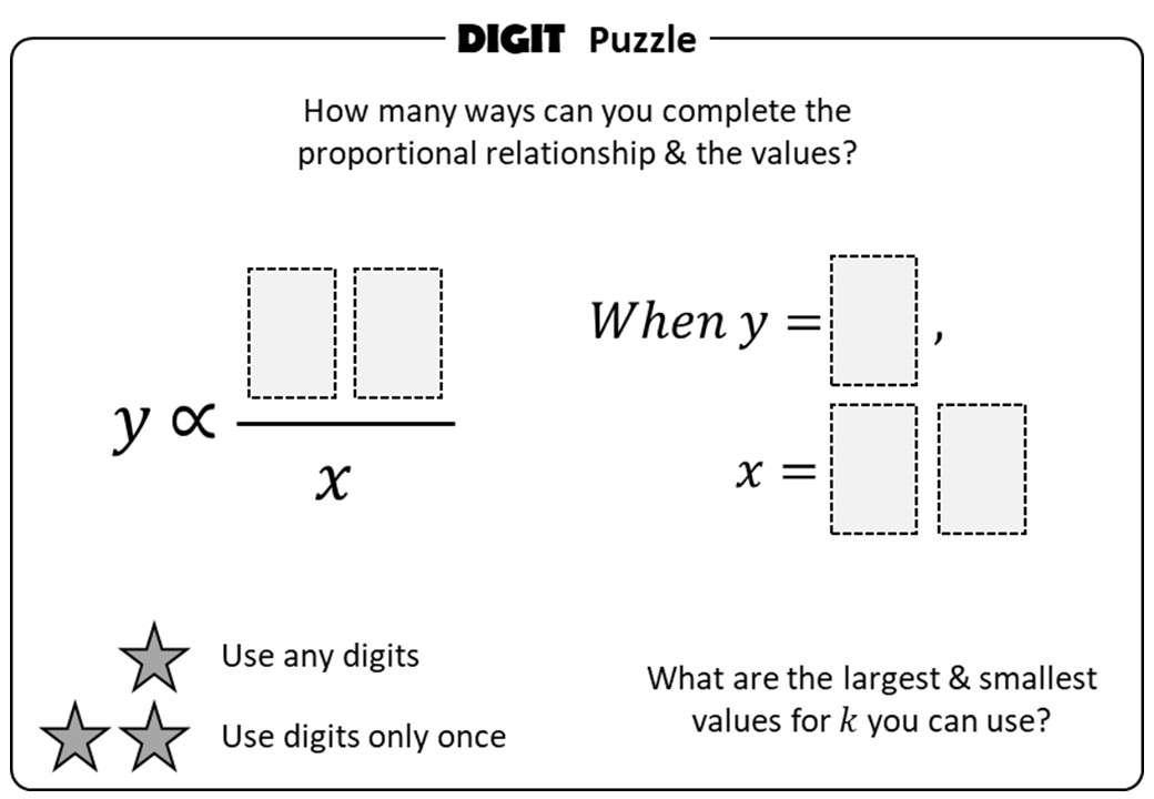 Inverse Proportion - Digit Puzzle