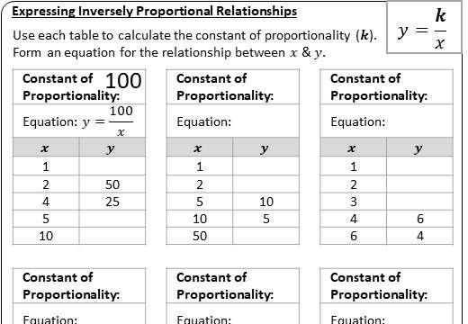Inverse Proportion - Worksheet A