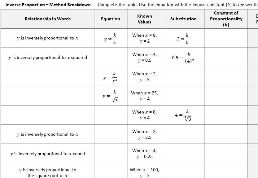 Inverse Proportion - Worksheet B