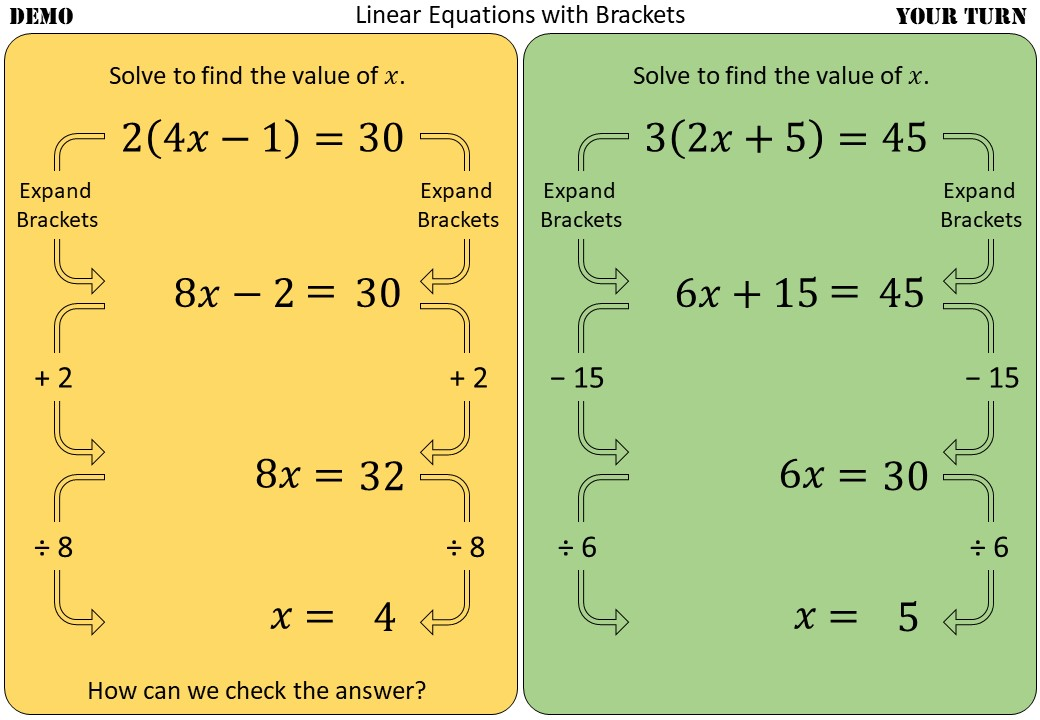 Linear Equations - Brackets - With Coefficients - Demonstration