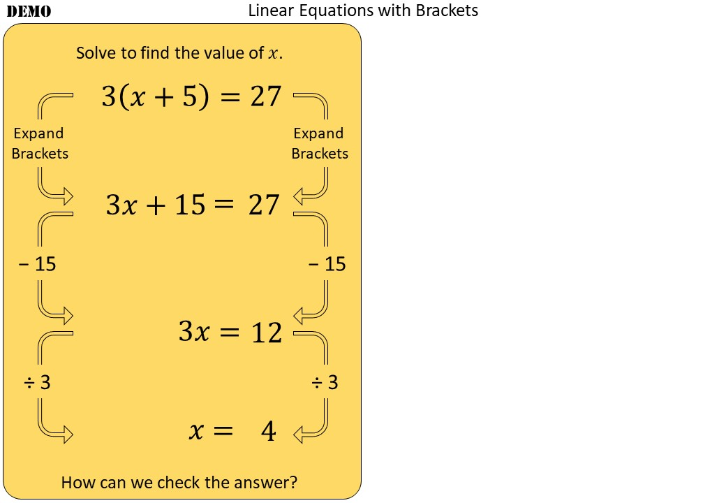 Linear Equations - Brackets - Without Coefficients - Demonstration