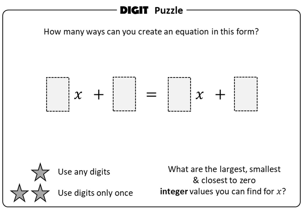 Linear Equations - Variable on Both Sides - Digit Puzzle