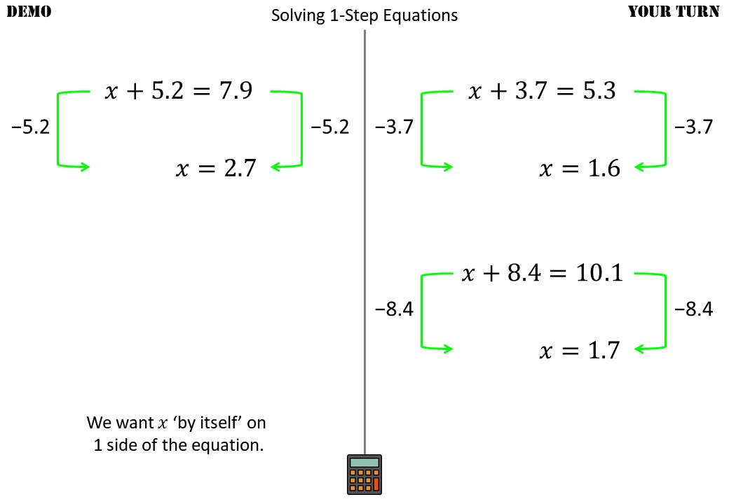 Solving 1-Step Linear Equations: Calculator - Go Teach Maths: 1000s of free  resources