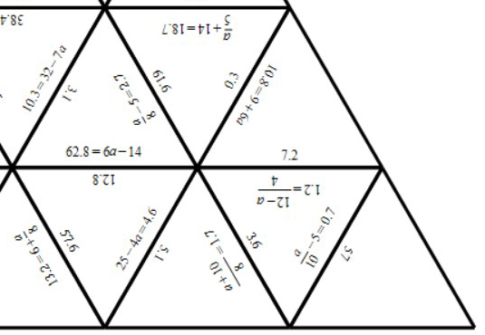 Linear Equations - Variable on One-Side - 2-Step - Calculator - Tarsia