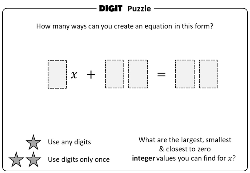 Linear Equations - Variable on One Side - 2-Step - Non-Calculator - Digit Puzzle
