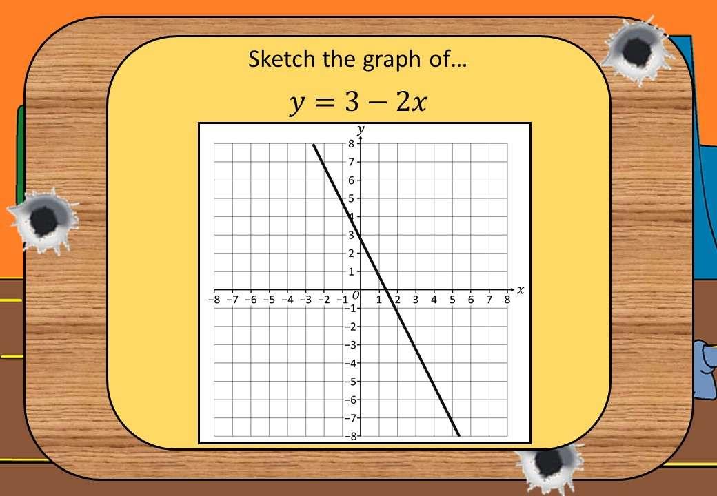 Linear Graphs - Gradient-Intercept Method - Shootout
