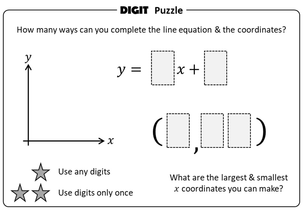 Linear Graphs - Table of Values Method - Digit Puzzle