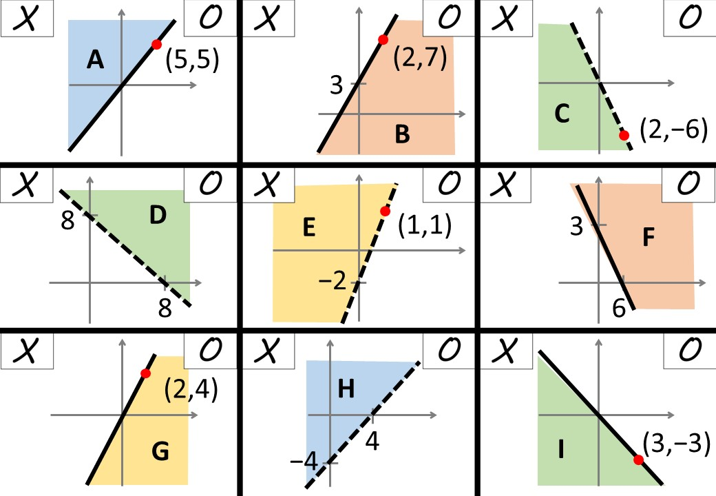 Linear Inequalities - Graphical - Noughts & Crosses B