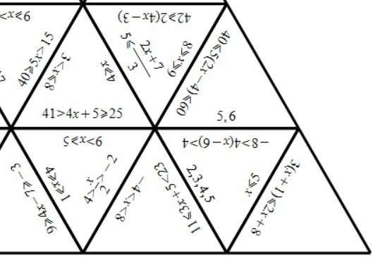 Linear Inequalities - Solving - Tarsia