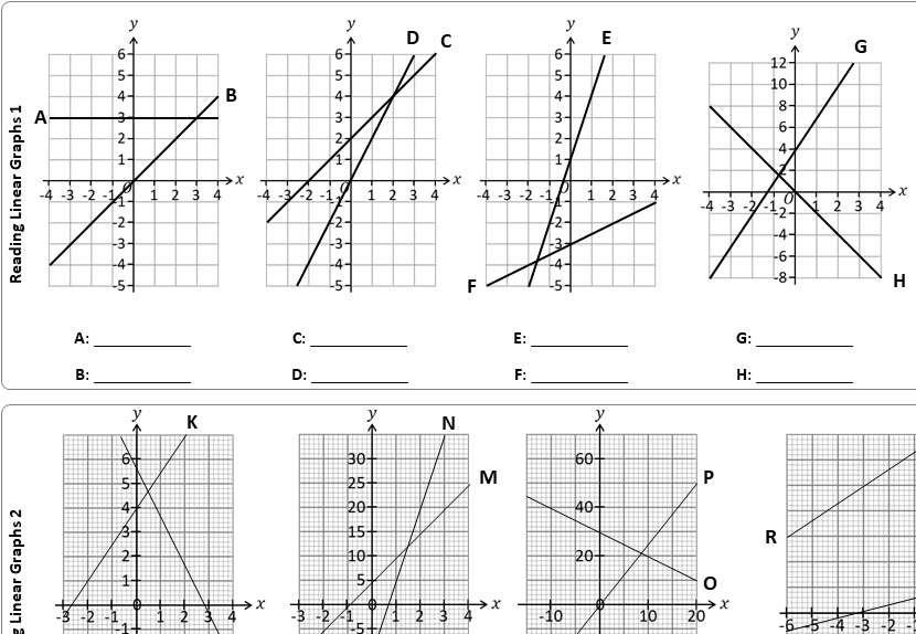 Lines - Equation - Worksheet C