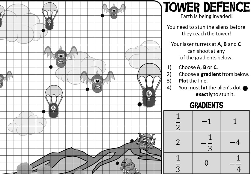 Lines - Gradient - Worksheet A