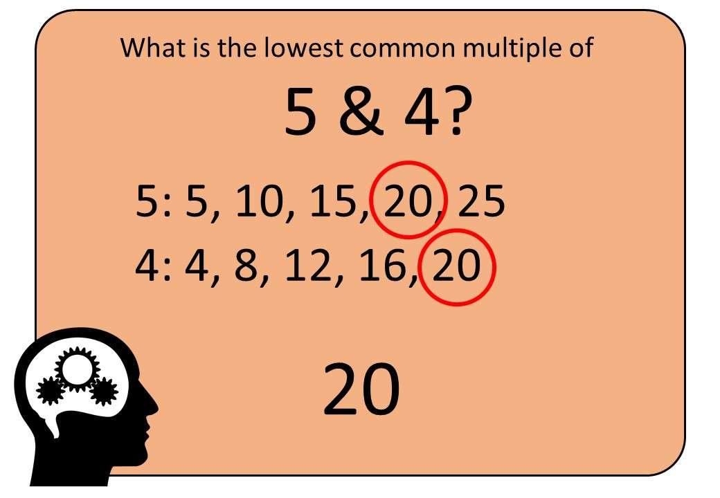 Lowest Common Multiples - Listing - Bingo M