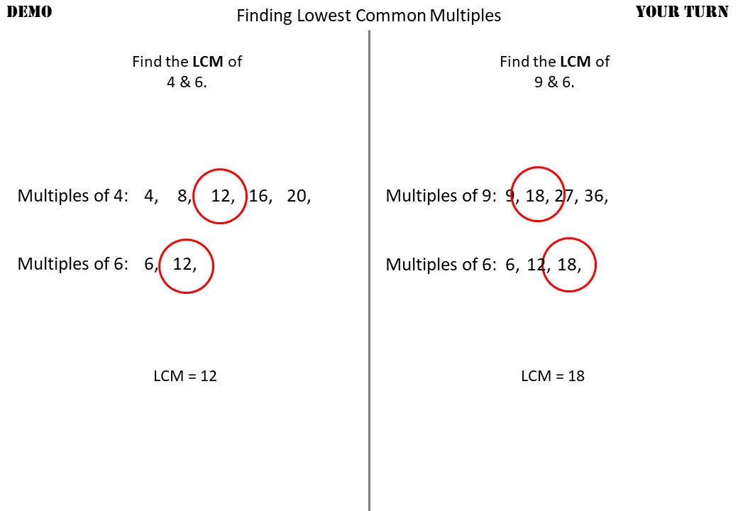 Lowest Common Multiples - Listing - Demonstration