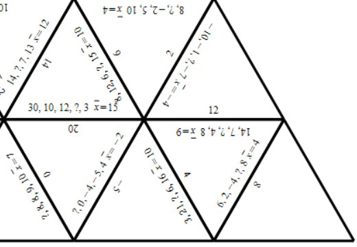 Mean - Reverse - Tarsia