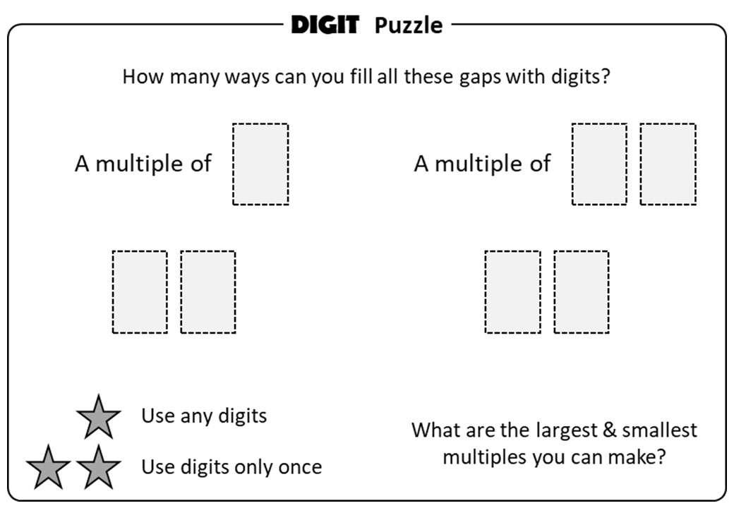 Mulitples - Digit Puzzle