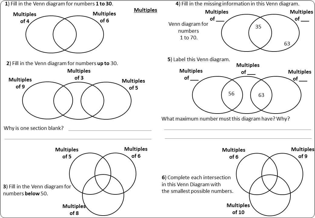Multiples - Worksheet A