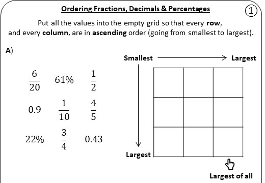 Ordering Fractions, Decimals & Percentages - Worksheet A
