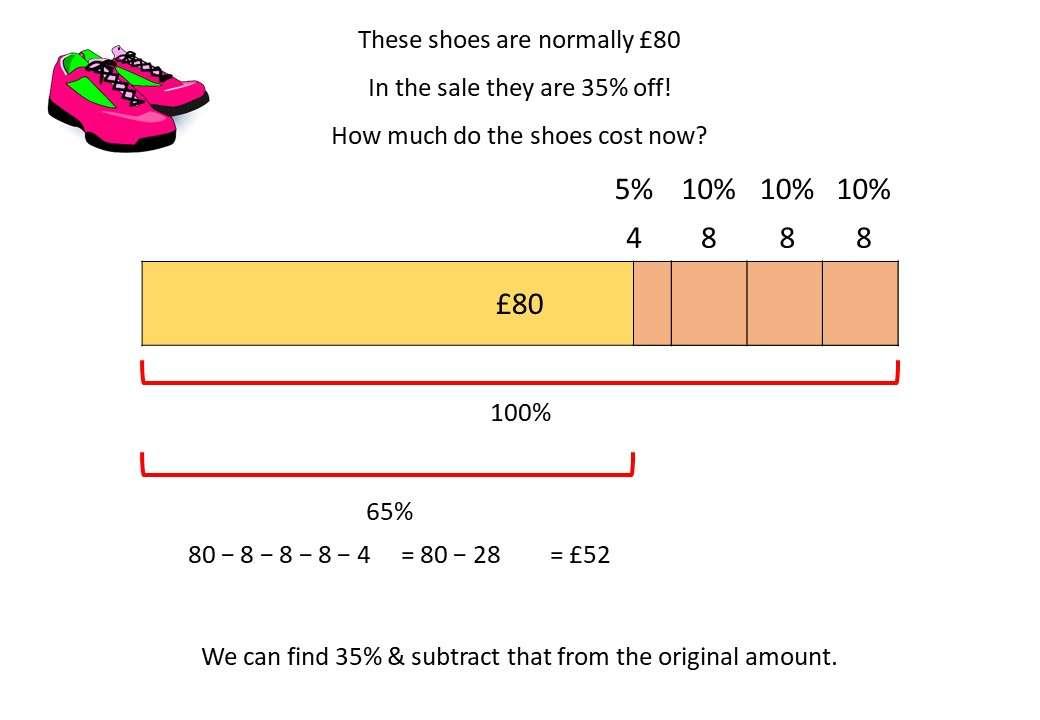Percentage - Decrease - Calculator - Demonstration