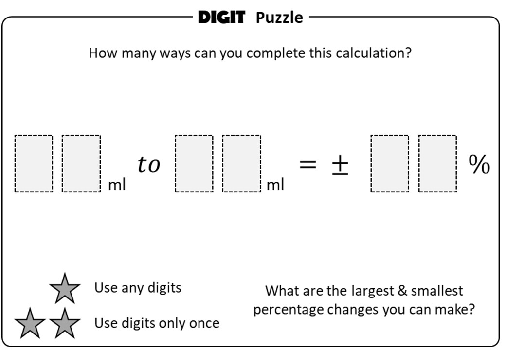 Percentage - Expressing a Change - Non-Calculator - Digit Puzzle