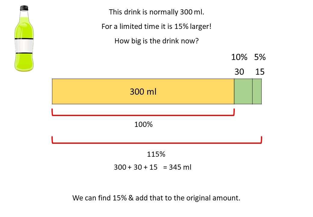 Percentage - Increase - Calculator - Demonstration