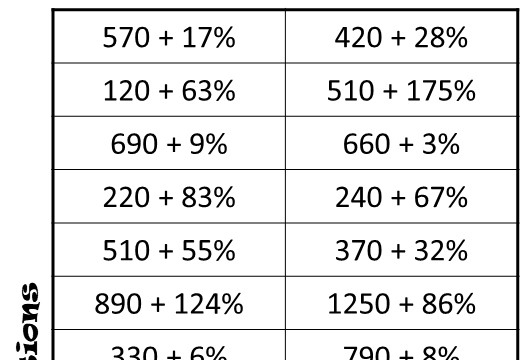 Percentage - Increase - Calculator - Four in a Row