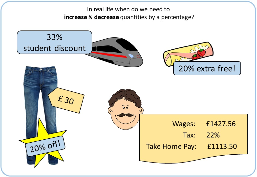 Percentage - Increase & Decrease - Calculator - Demonstration