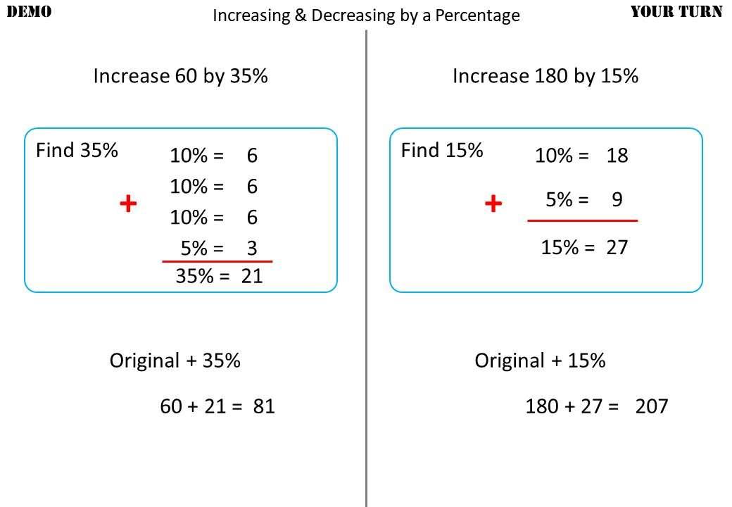 Percentage - Increase & Decrease - Demonstration