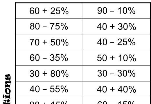 Percentage - Increase & Decrease - Four in a Row