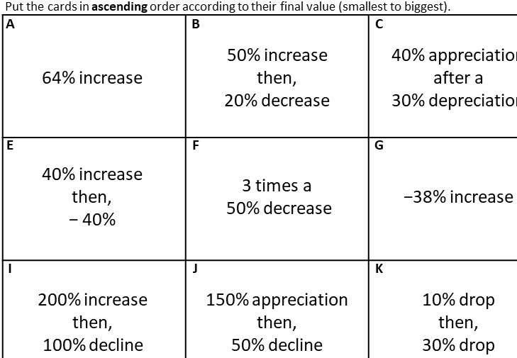 Percentage Multiplier - Card Sort