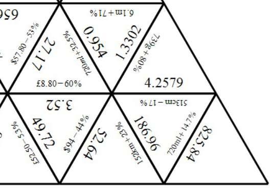 Percentage Multiplier - Tarsia