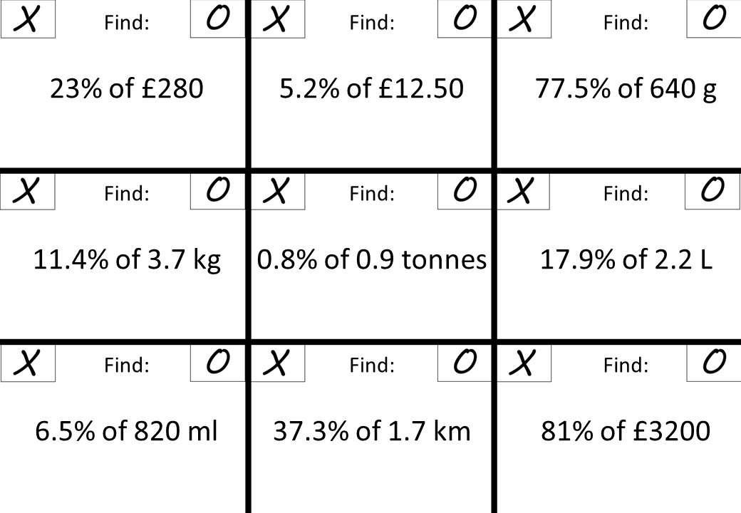 Percentage of a Quantity - Calculator - Noughts & Crosses
