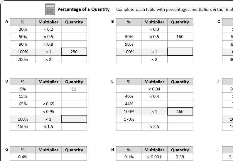 Percentage of a Quantity - Calculator - Worksheet A