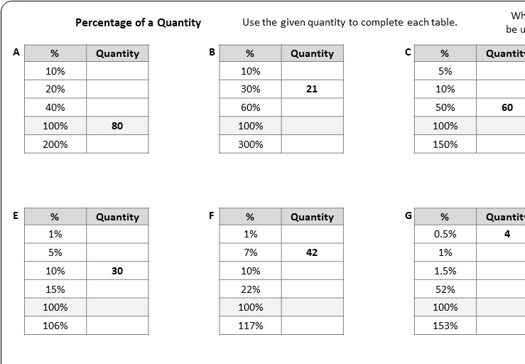 Percentage of a Quantity - Non-Calculator - Worksheet C