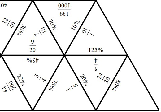 Percentages to Fractions - Tarsia