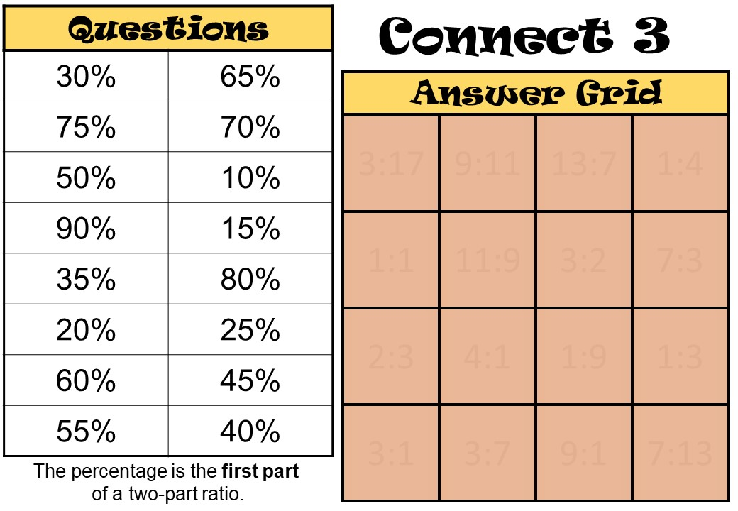 Percentages to Ratios - Connect 3