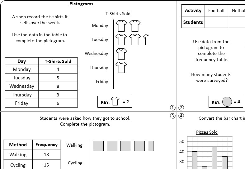Pictograms - Worksheet A