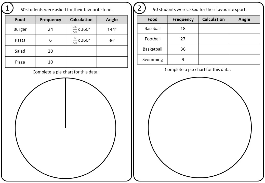Pie Charts - Drawing - Relay Race