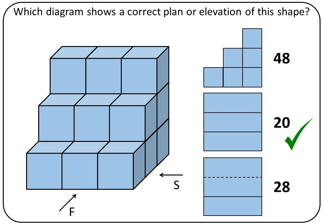 Plans & Elevations - Bingo OA